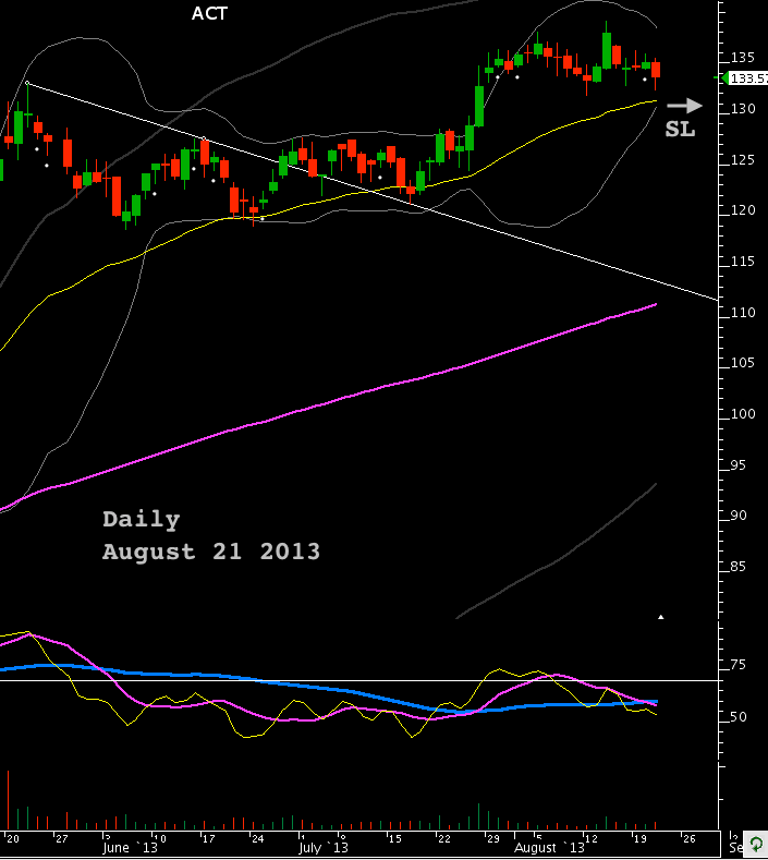 ACT daily aug 21 2013